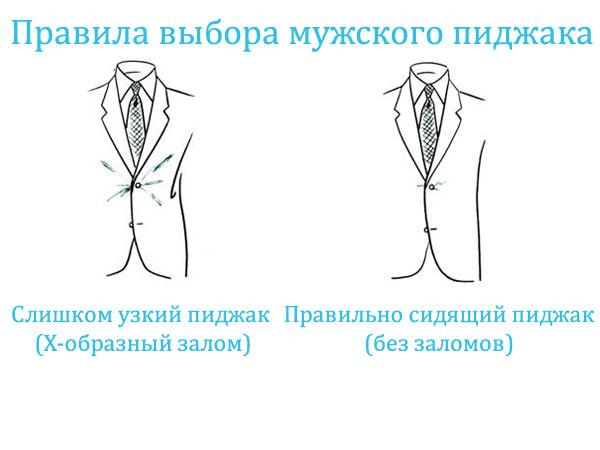 как должен сидеть мужской пиджак фото